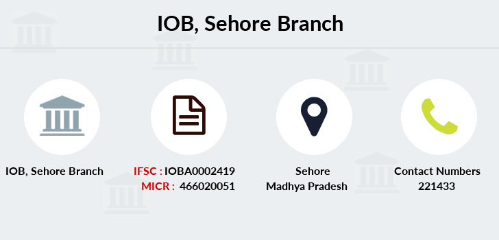 Indian-overseas-bank Sehore branch