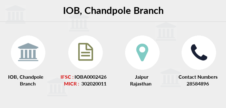 Indian-overseas-bank Chandpole branch