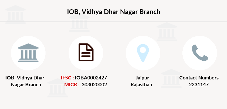 Indian-overseas-bank Vidhya-dhar-nagar branch