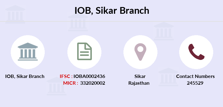 Indian-overseas-bank Sikar branch