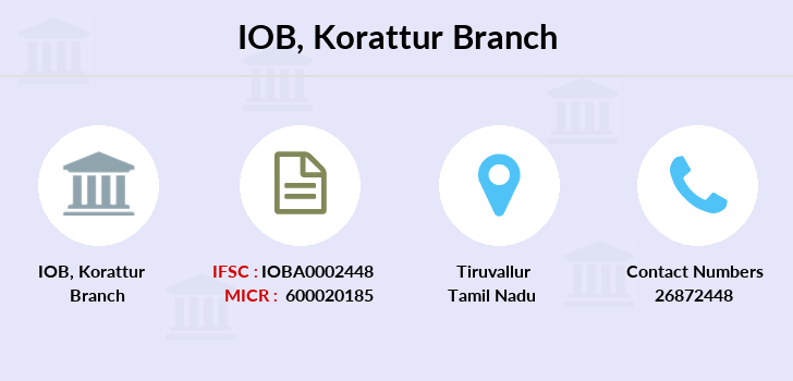 Indian-overseas-bank Korattur branch