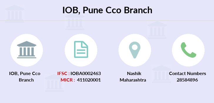 Indian-overseas-bank Pune-cco branch