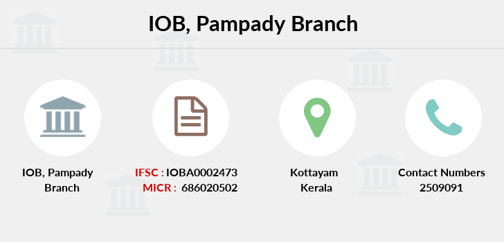 Indian-overseas-bank Pampady branch