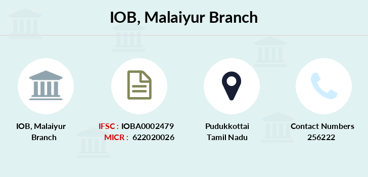 Indian-overseas-bank Malaiyur branch