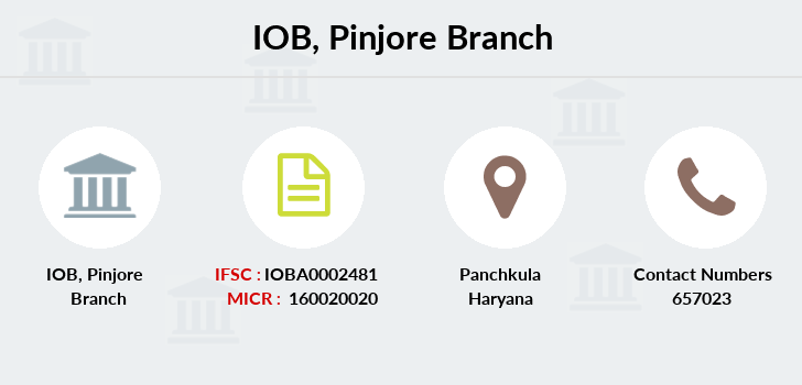 Indian-overseas-bank Pinjore branch