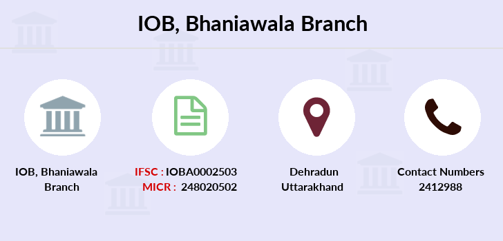 Indian-overseas-bank Bhaniawala branch