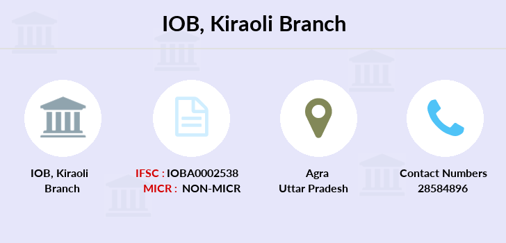 Indian-overseas-bank Kiraoli branch