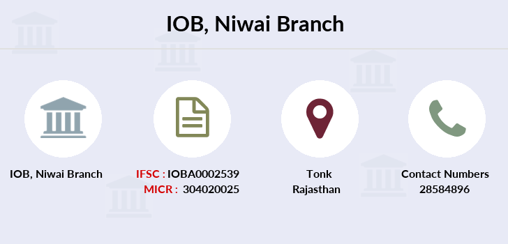 Indian-overseas-bank Niwai branch