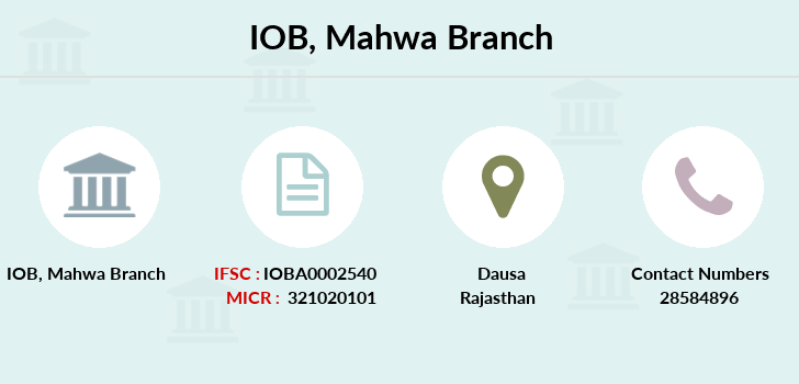 Indian-overseas-bank Mahwa branch