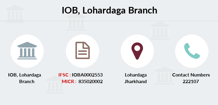 Indian-overseas-bank Lohardaga branch
