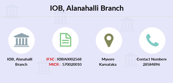 Indian-overseas-bank Alanahalli branch