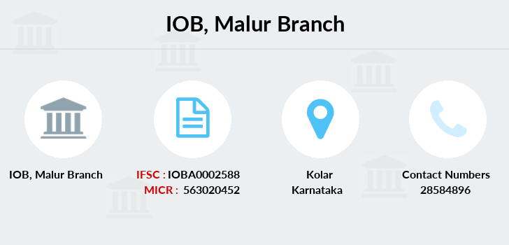 Indian-overseas-bank Malur branch