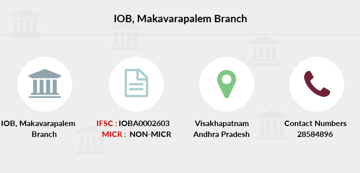 Indian-overseas-bank Makavarapalem branch