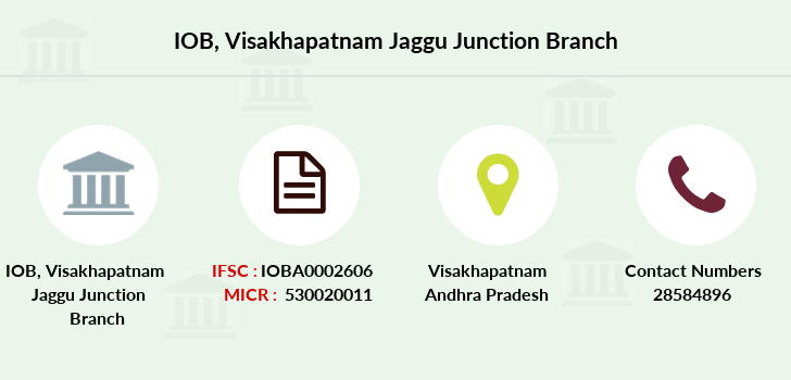 Indian-overseas-bank Visakhapatnam-jaggu-junction branch