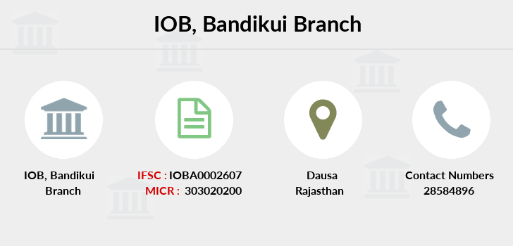 Indian-overseas-bank Bandikui branch