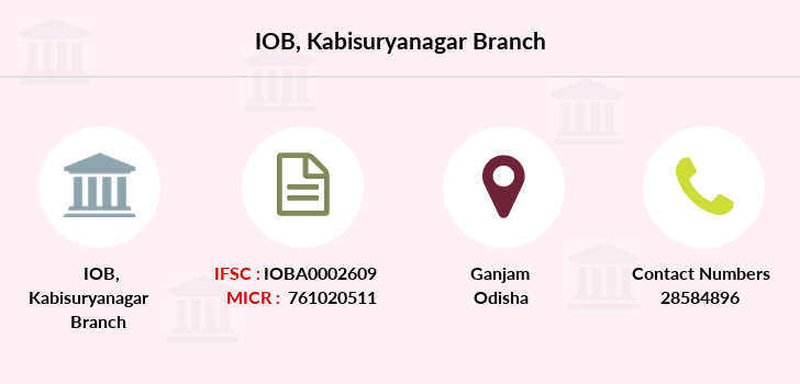 Indian-overseas-bank Kabisuryanagar branch