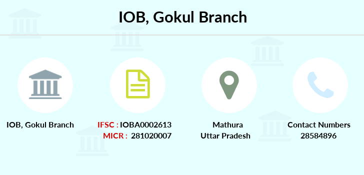 Indian-overseas-bank Gokul branch