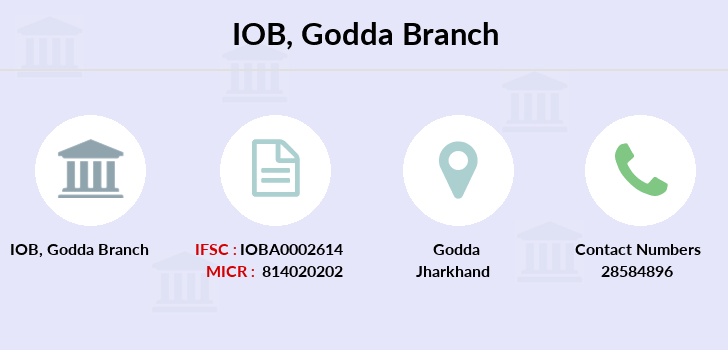 Indian-overseas-bank Godda branch