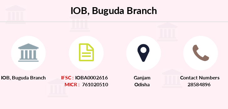 Indian-overseas-bank Buguda branch