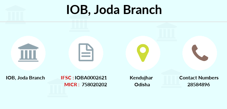 Indian-overseas-bank Joda branch