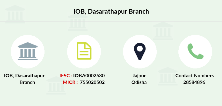 Indian-overseas-bank Dasarathapur branch