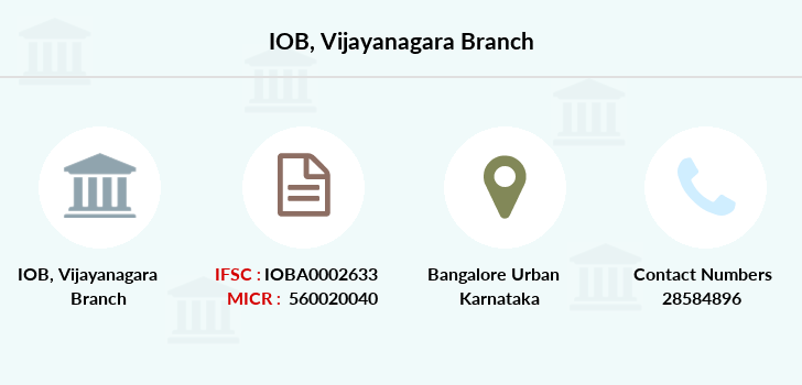 Indian-overseas-bank Vijayanagara branch