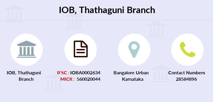 Indian-overseas-bank Thathaguni branch