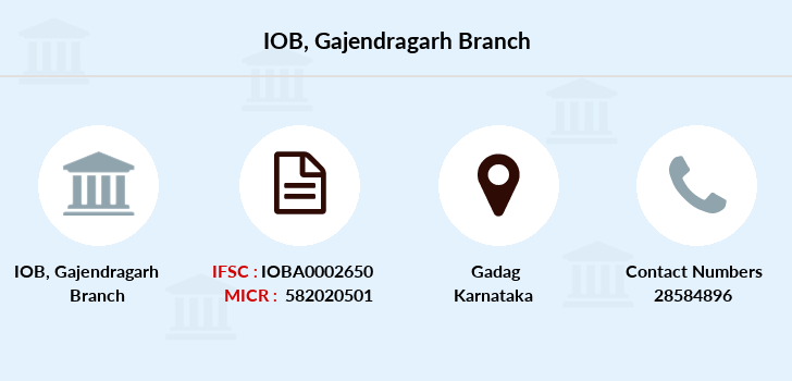 Indian-overseas-bank Gajendragarh branch