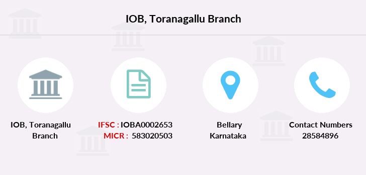 Indian-overseas-bank Toranagallu branch