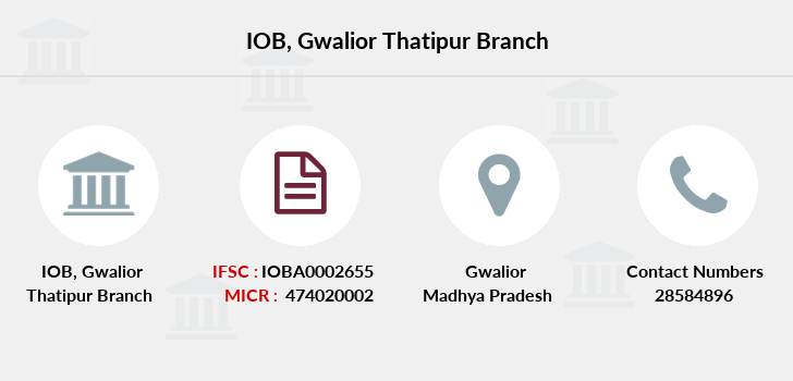 Indian-overseas-bank Gwalior-thatipur branch