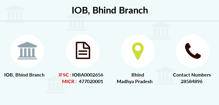 Indian-overseas-bank Bhind branch
