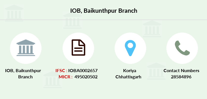 Indian-overseas-bank Baikunthpur branch