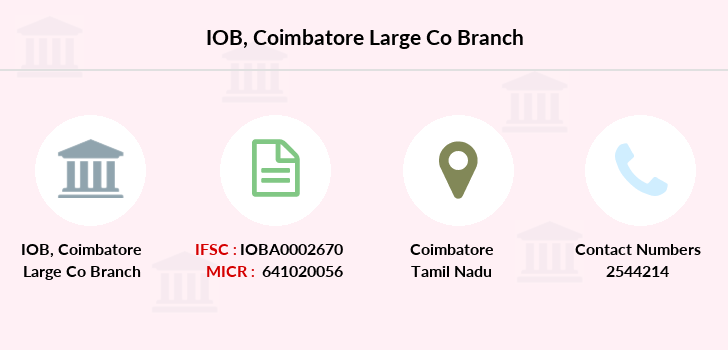 Indian-overseas-bank Coimbatore-large-co branch