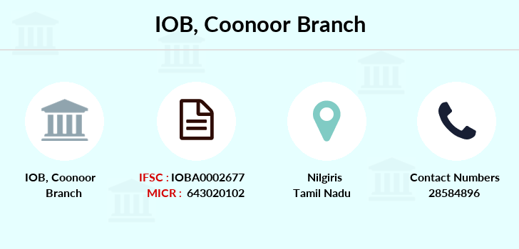Indian-overseas-bank Coonoor branch