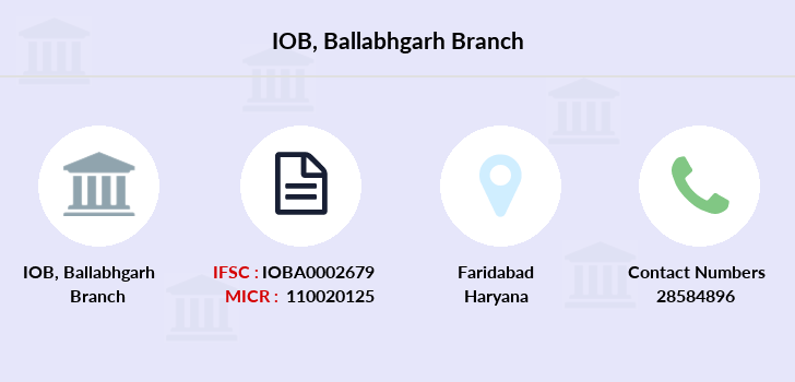 Indian-overseas-bank Ballabhgarh branch
