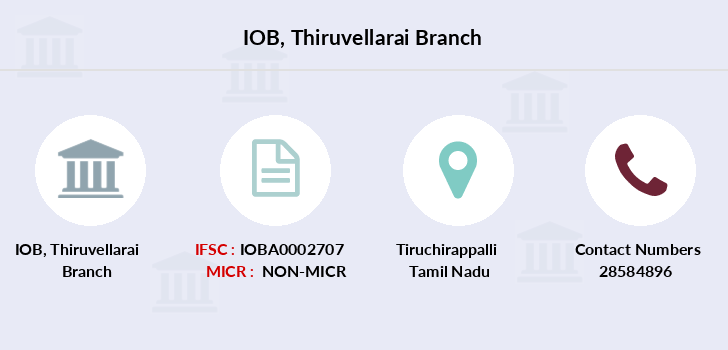 Indian-overseas-bank Thiruvellarai branch