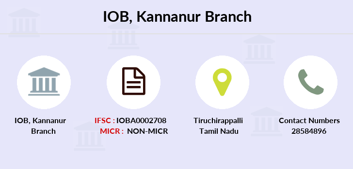 Indian-overseas-bank Kannanur branch
