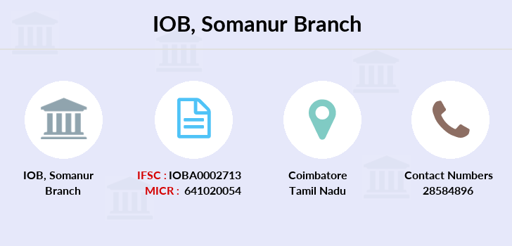 Indian-overseas-bank Somanur branch
