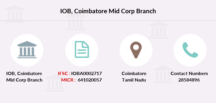 Indian-overseas-bank Coimbatore-mid-corp branch