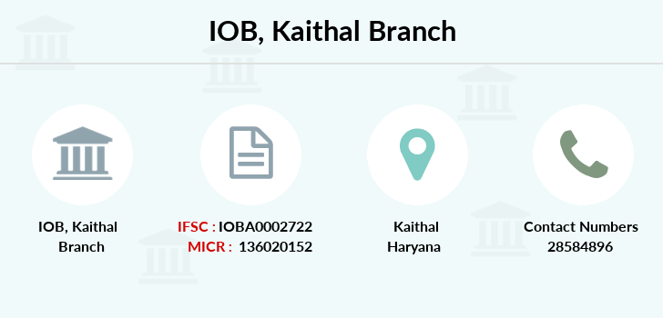 Indian-overseas-bank Kaithal branch