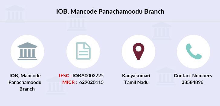 Indian-overseas-bank Mancode-panachamoodu branch