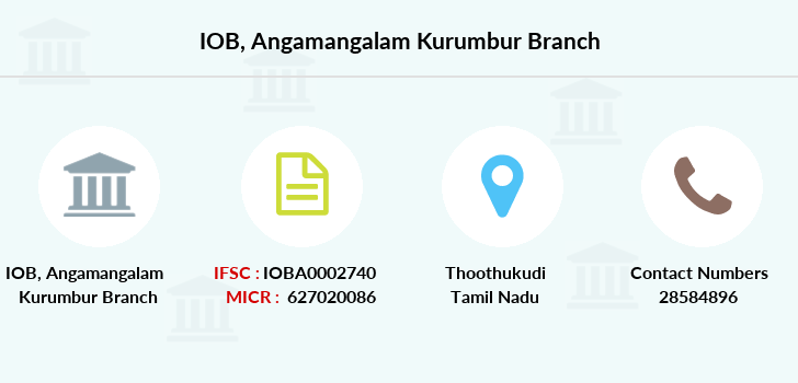Indian-overseas-bank Angamangalam-kurumbur branch