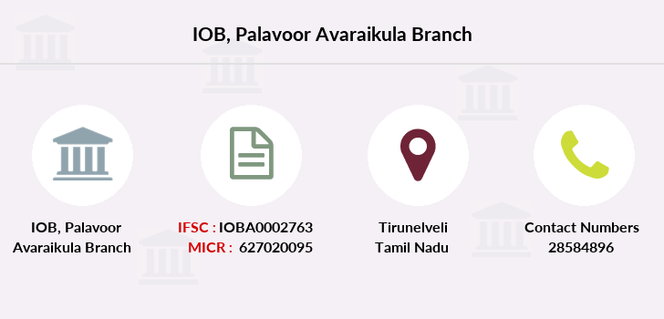 Indian-overseas-bank Palavoor-avaraikula branch
