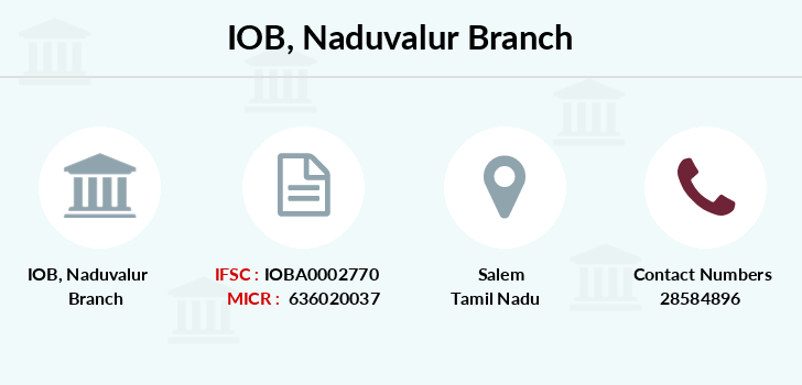 Indian-overseas-bank Naduvalur branch