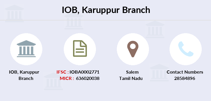 Indian-overseas-bank Karuppur branch