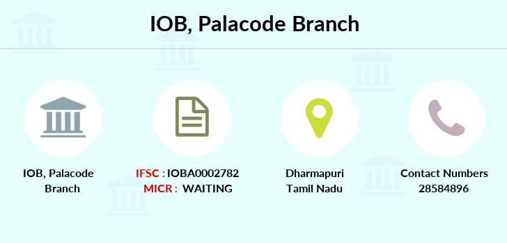 Indian-overseas-bank Palacode branch
