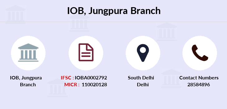 Indian-overseas-bank Jungpura branch
