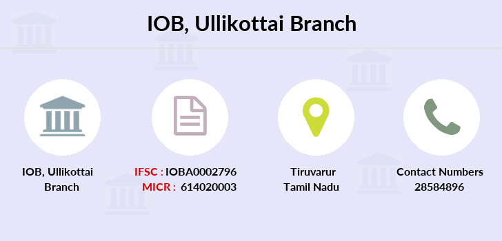 Indian-overseas-bank Ullikottai branch