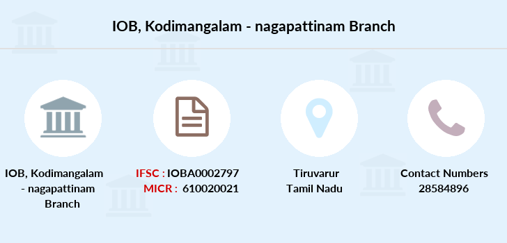 Indian-overseas-bank Kodimangalam-nagapattinam branch