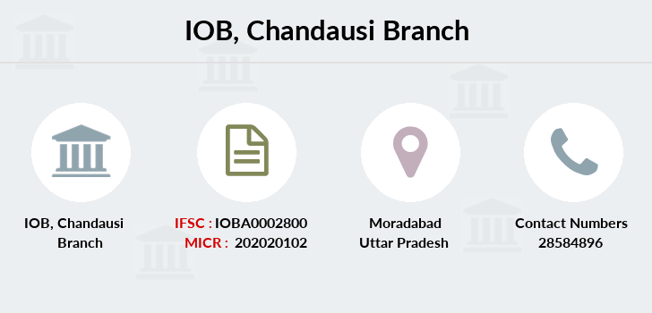 Indian-overseas-bank Chandausi branch